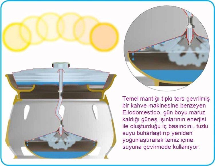 Su Arıtıcı13