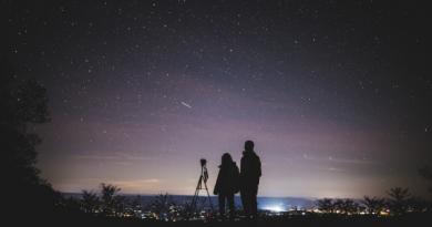 Meteor Yağmurlarının İsimleri Nereden Gelir ?